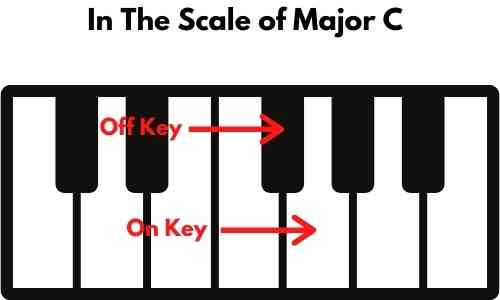 Scale of Major C