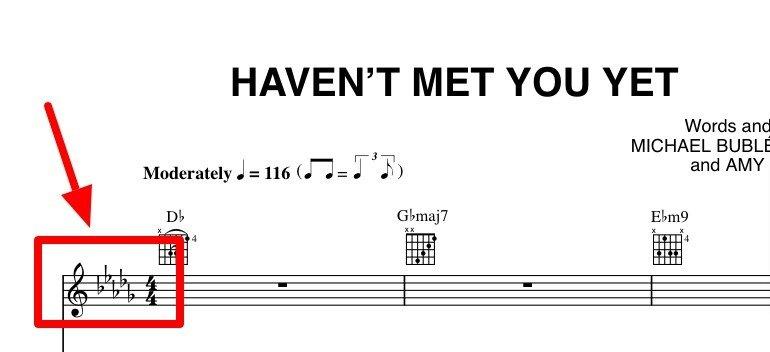 haven't met you key song key
